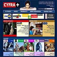 cyfra plus pakiety