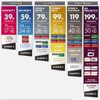 NC Plus nie zmieni cen pakietów telewizyjnych