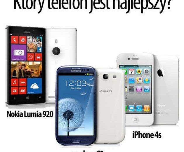 Wygraj smartfony Nokia Lumia 920, Samsung Galaxy S3 lub iPhone 4s